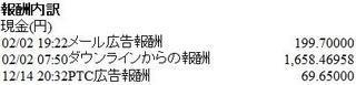 OAKメール 2011.02.02 報酬内訳.jpg